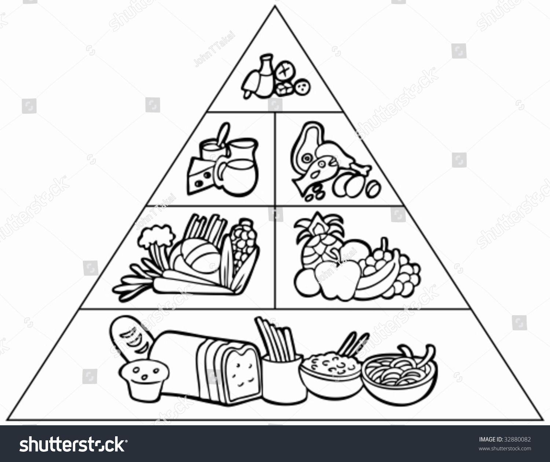 Cartoon Food Pyramid Line Art