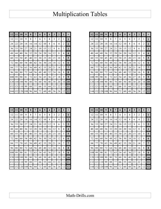 Left-Handed Multiplication Tables to 144 -- Four per page (D - multiplication chart