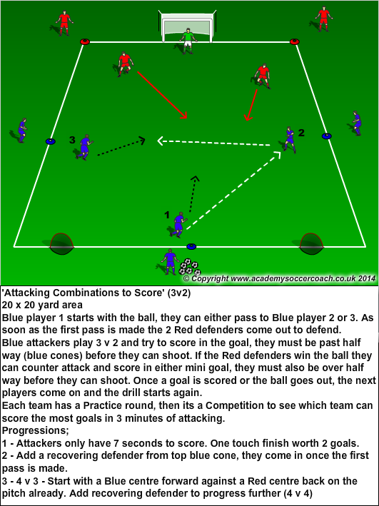 Embedded Image Permalink Soccer Training