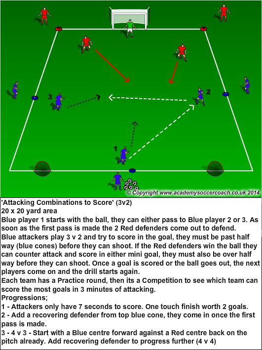 Embedded Image Permalink Soccer Training