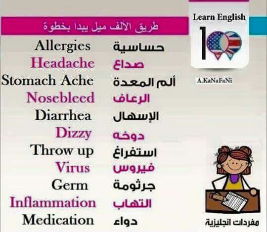 Pin By Haider Kazim Obaid On English Learn English Learning Arabic Learning Languages