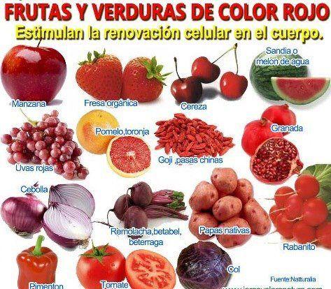 Risultati immagini per Rojo fruta y verduras