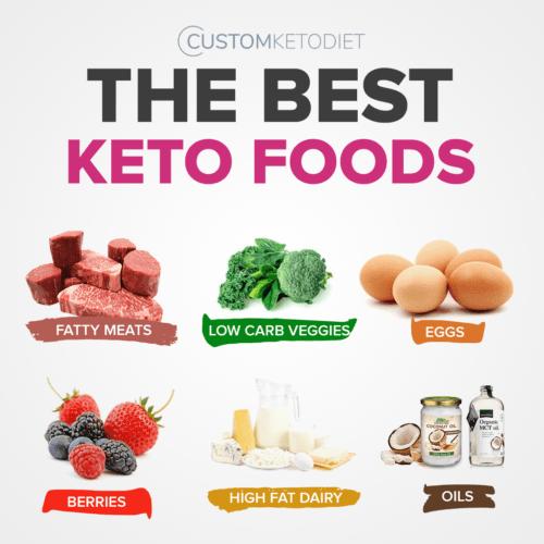 can we eat besan in keto diet