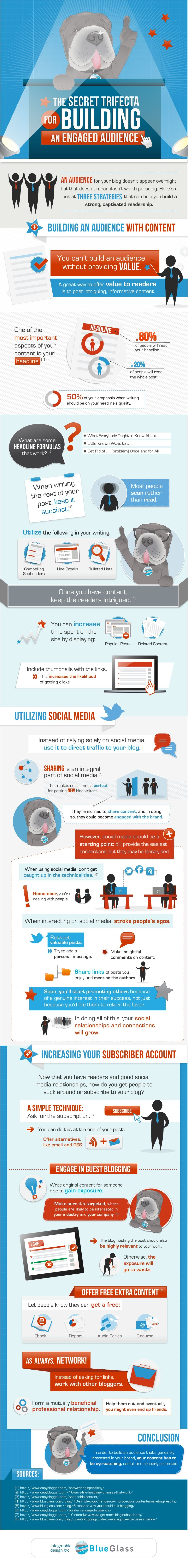 [infographie] Comment obtenir une audience engagée pour votre site?