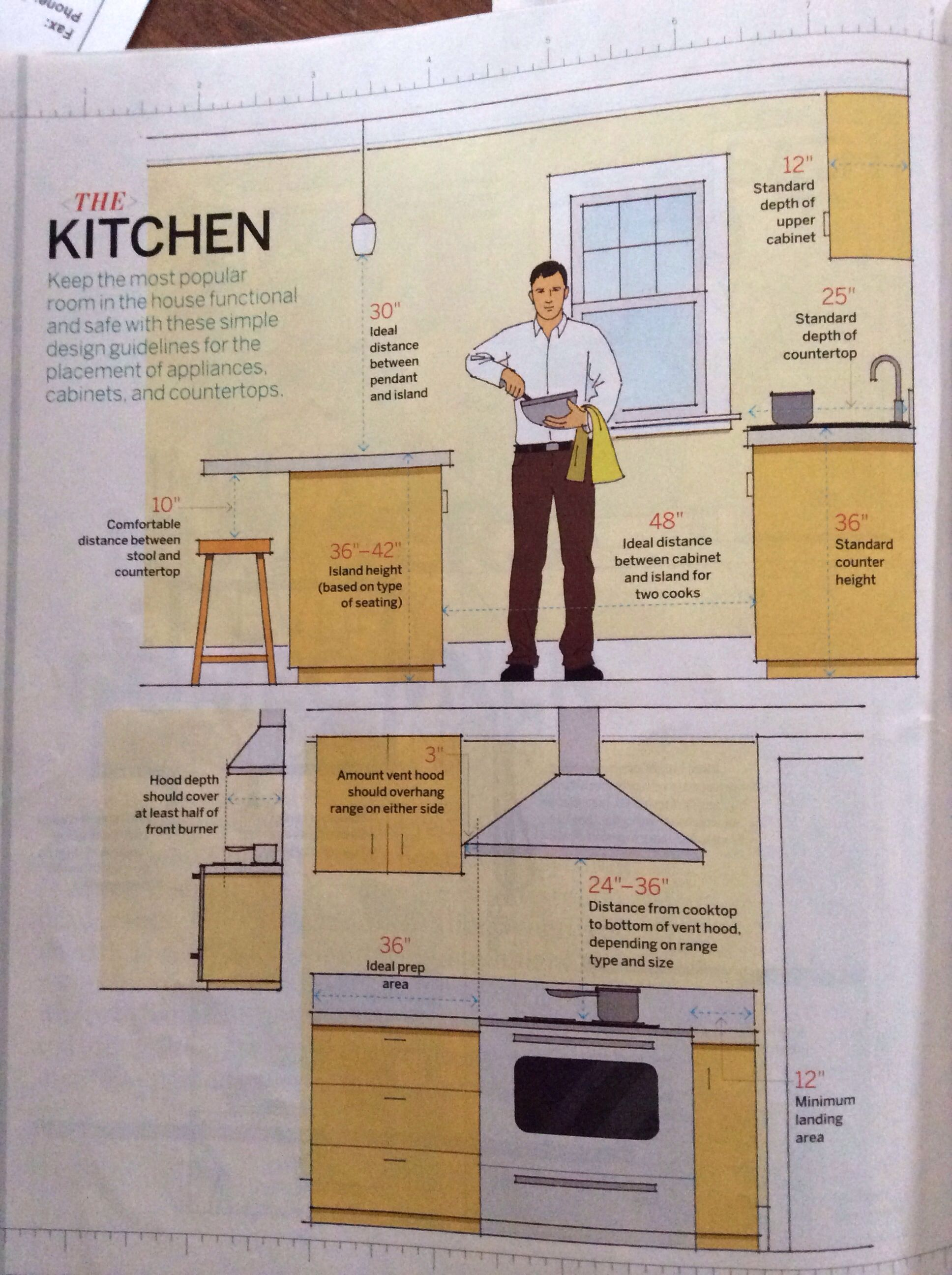 This old house article on decorating layout kitchen of