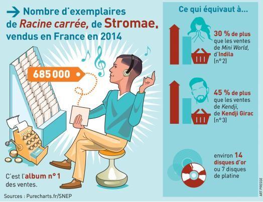 FRANCE : LA COMPARAISON DE LA SEMAINE