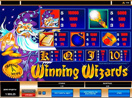 Игровые автоматы с 5 барабанами хо казино ооо белприбалт