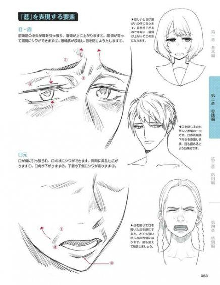 Drawing Faces Crying 27 Ideas For 2019 Drawing Expressions Facial Expressions Drawing Face Drawing