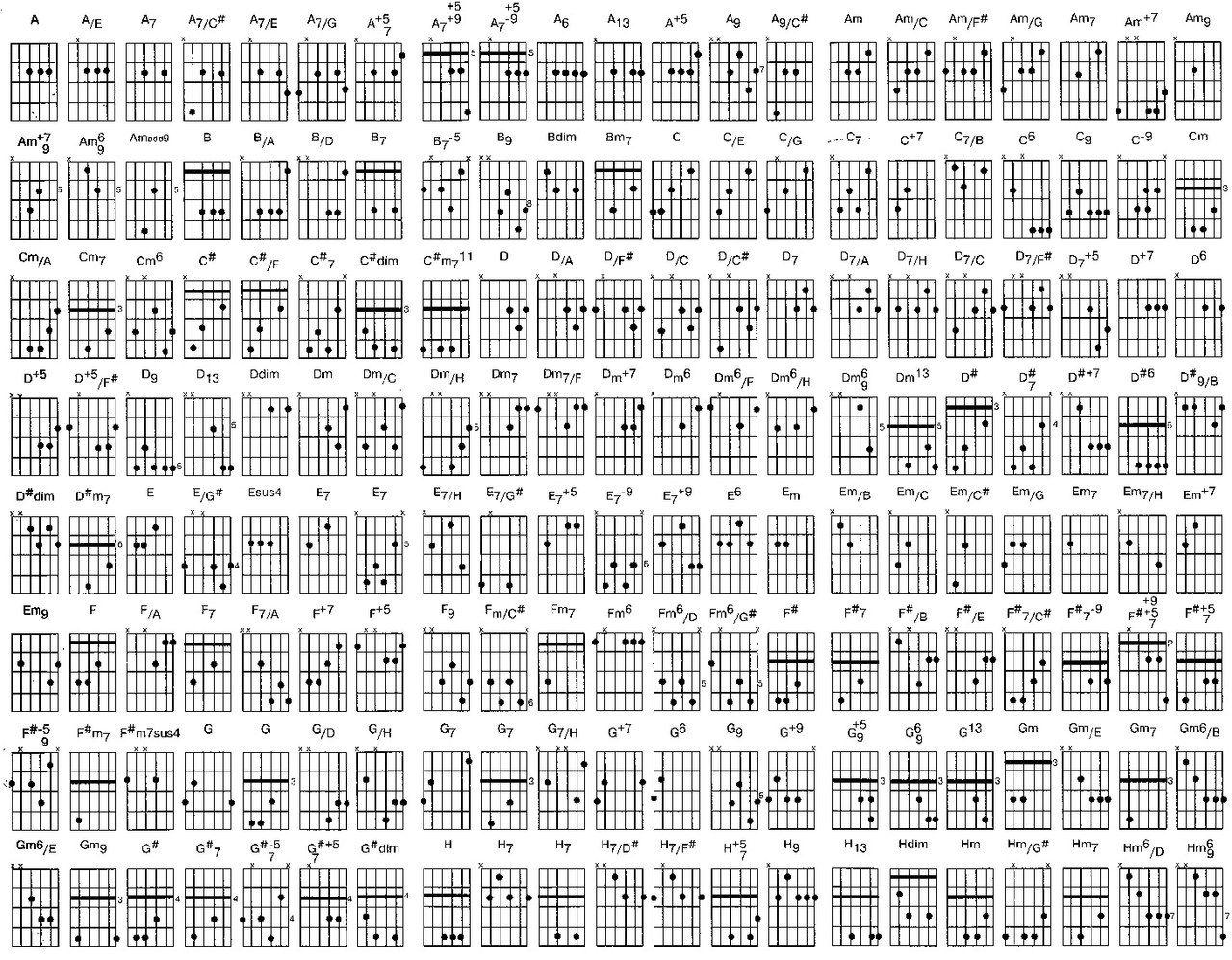 усадьбах встречаются сложные гитарные аккорды фото раннем возрасте она