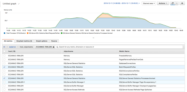 Monitor your Microsoft SQL Server using custom metrics with
