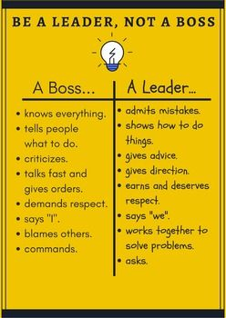 Be A Leader Not A Boss Poster Anchor Chart Leadership Coaching Leader Quotes Leadership Skills