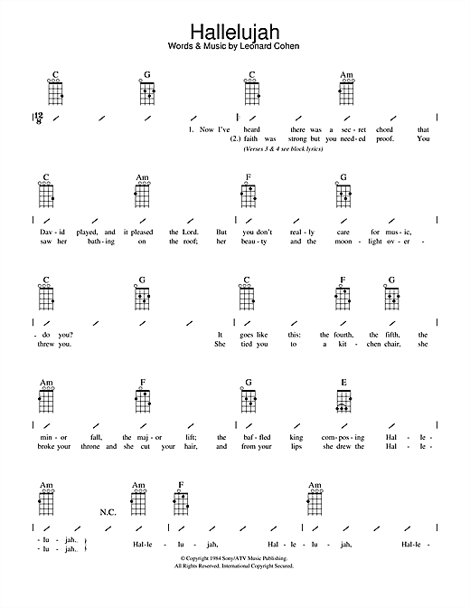 4660472b05e02 Leonard Cohen Hallelujah sheet music notes and chords for Ukulele with  strumming patterns