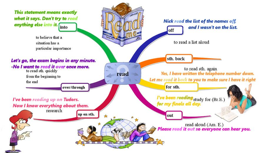 Image result for phrasal verbs with images to share phrasal verbs image result for phrasal verbs with images to share ccuart Gallery
