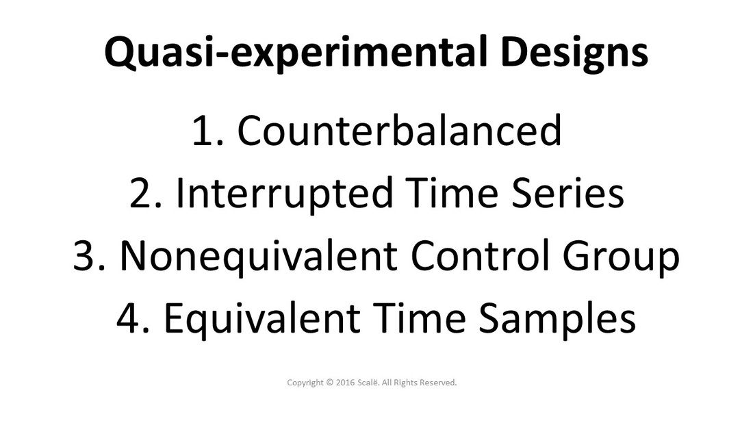 There Are Four Prevalent Types Of Quasi Experimental Designs Counterbalanced Interrupted Time Series Nonequi Research Methods Time Series Therapy Techniques