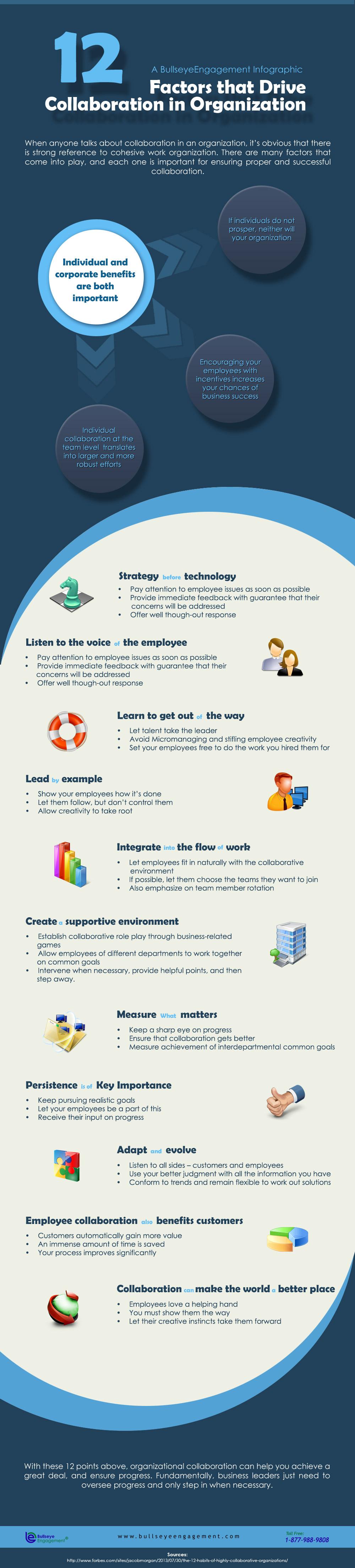 12 Factors that Drive Collaboration in Organization http://bit.ly/1lLuQL6