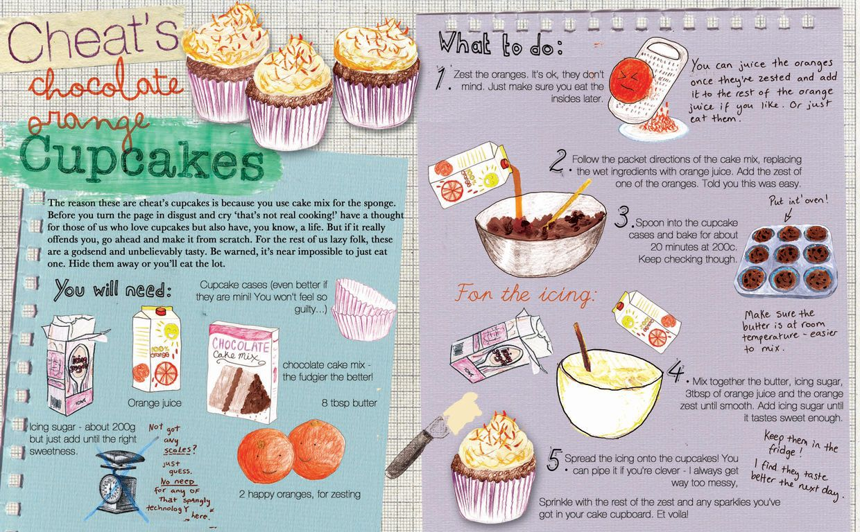 By Rachel Lewis Lovely Images With A Delicious Recipe Oh Im