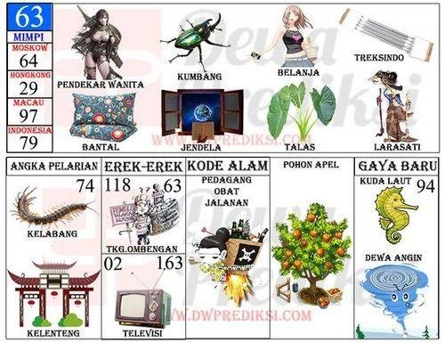 100 Buku Mimpi 2d Ideas Yaaas Arty Joyo - Pesta Erek Erek, The Lousiana Entertainment Sourcebook 2020 2021