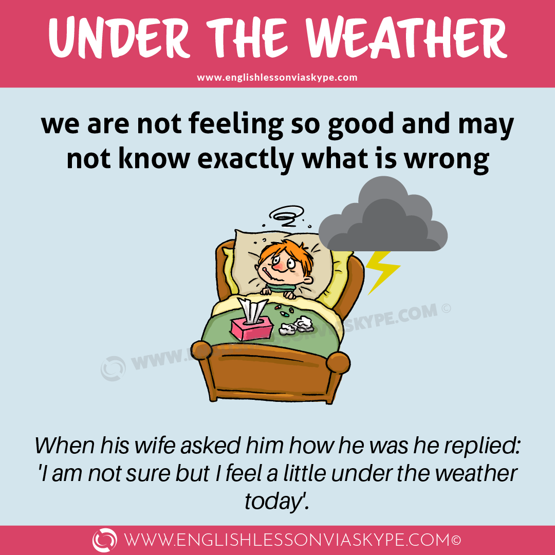 English Idioms Connected With Weather With Meanings And