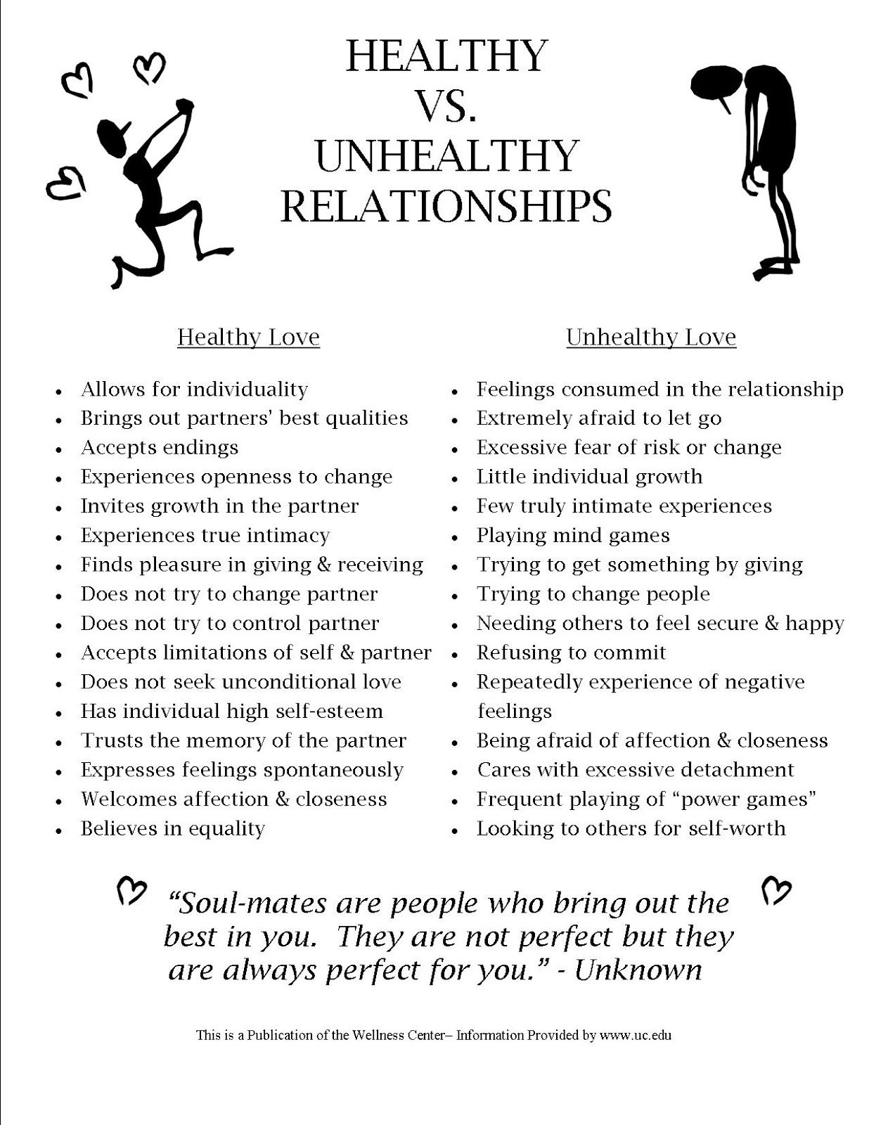 Image Result For Healthy Boundaries Worksheet With Images