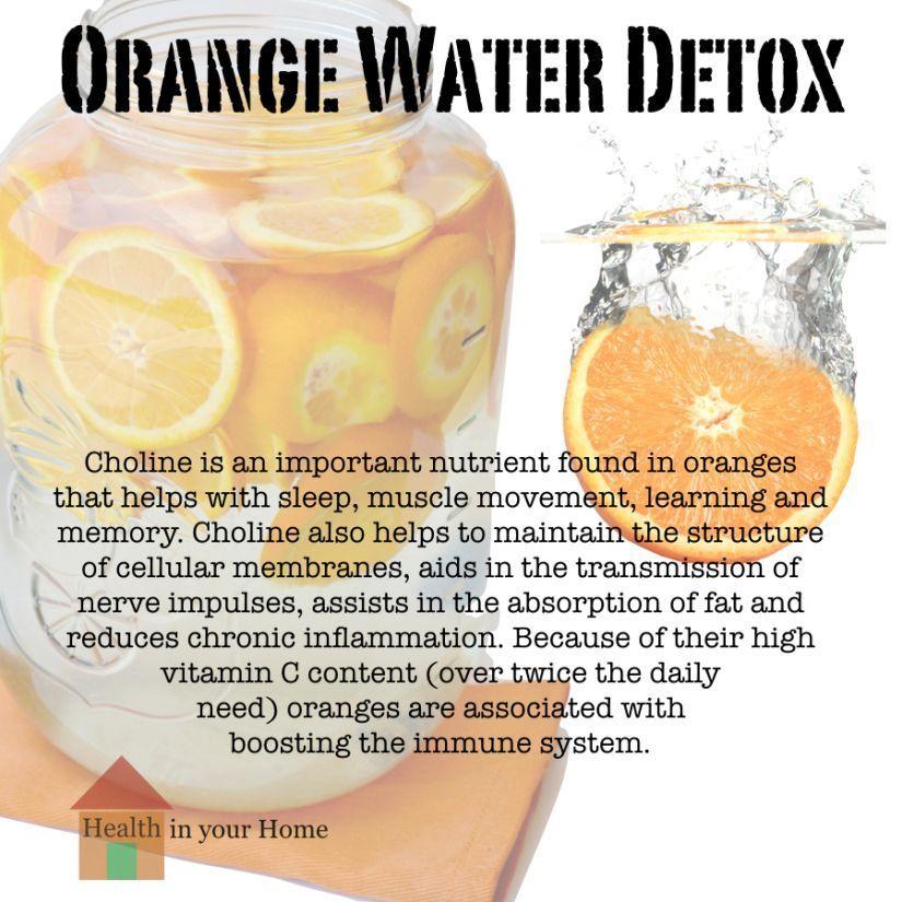 Homemade Detox Waters Ideas Diy Healthy Detox Water For Cleanse Detoxwater Detox Water Recipes Cucumber Detox Water Detox Drinks