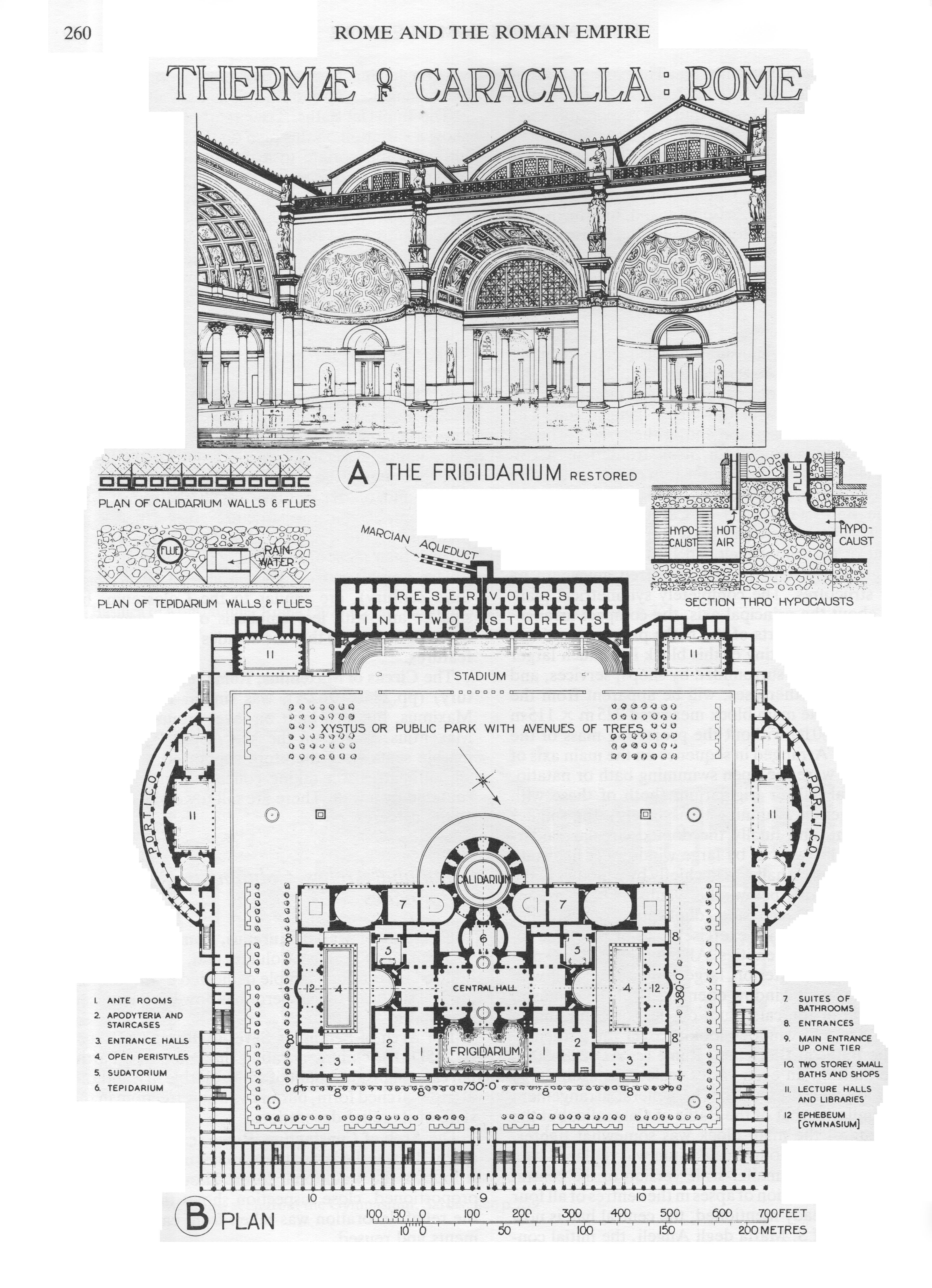 Roman Architecture Drawing thermae antonianae, baths of caracalla | roma: thermae romanae