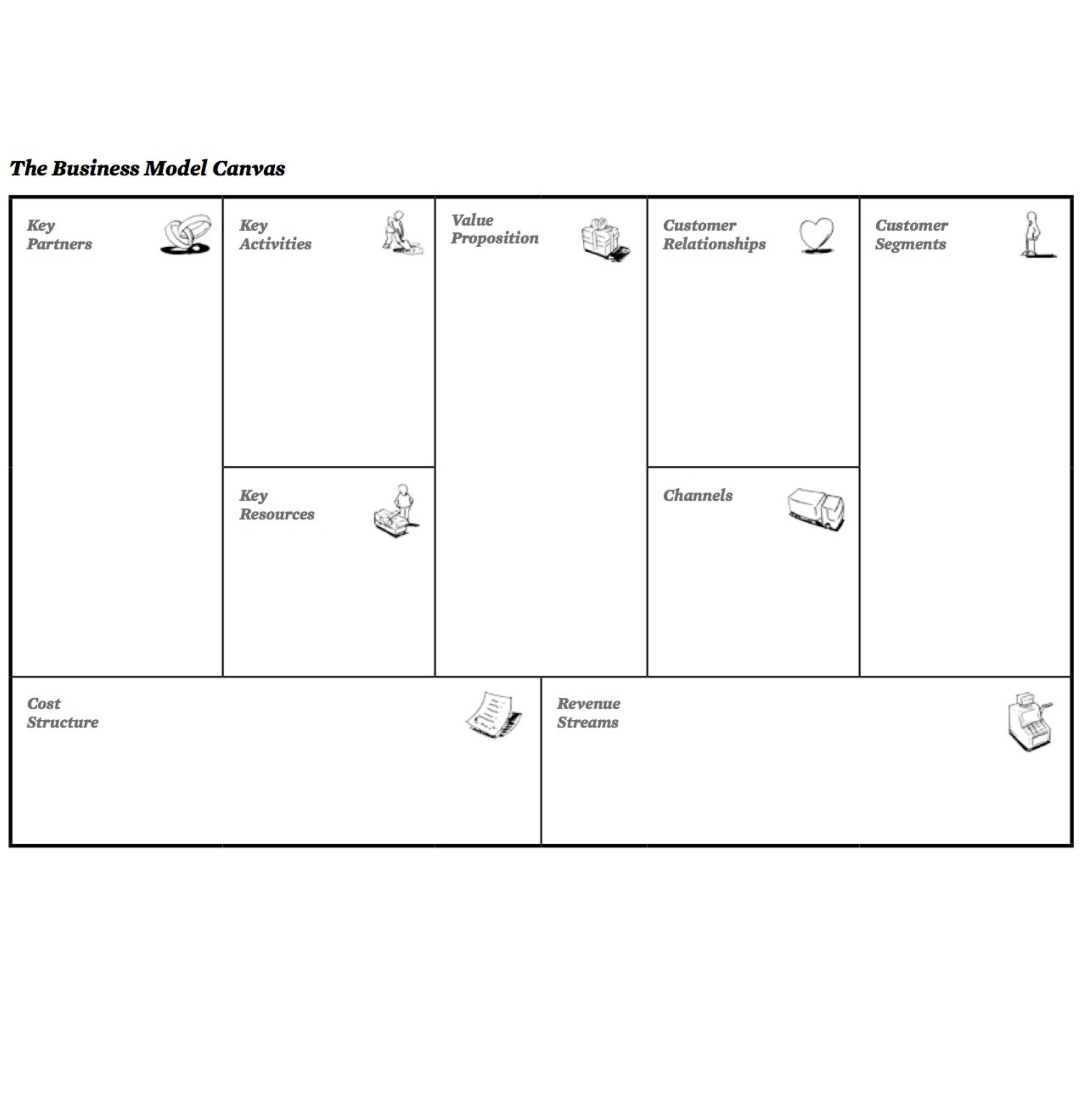 Business Model Canvas Ppt Template Free Download In 2020 Business Model Canvas Free Printable Calendar Templates Templates