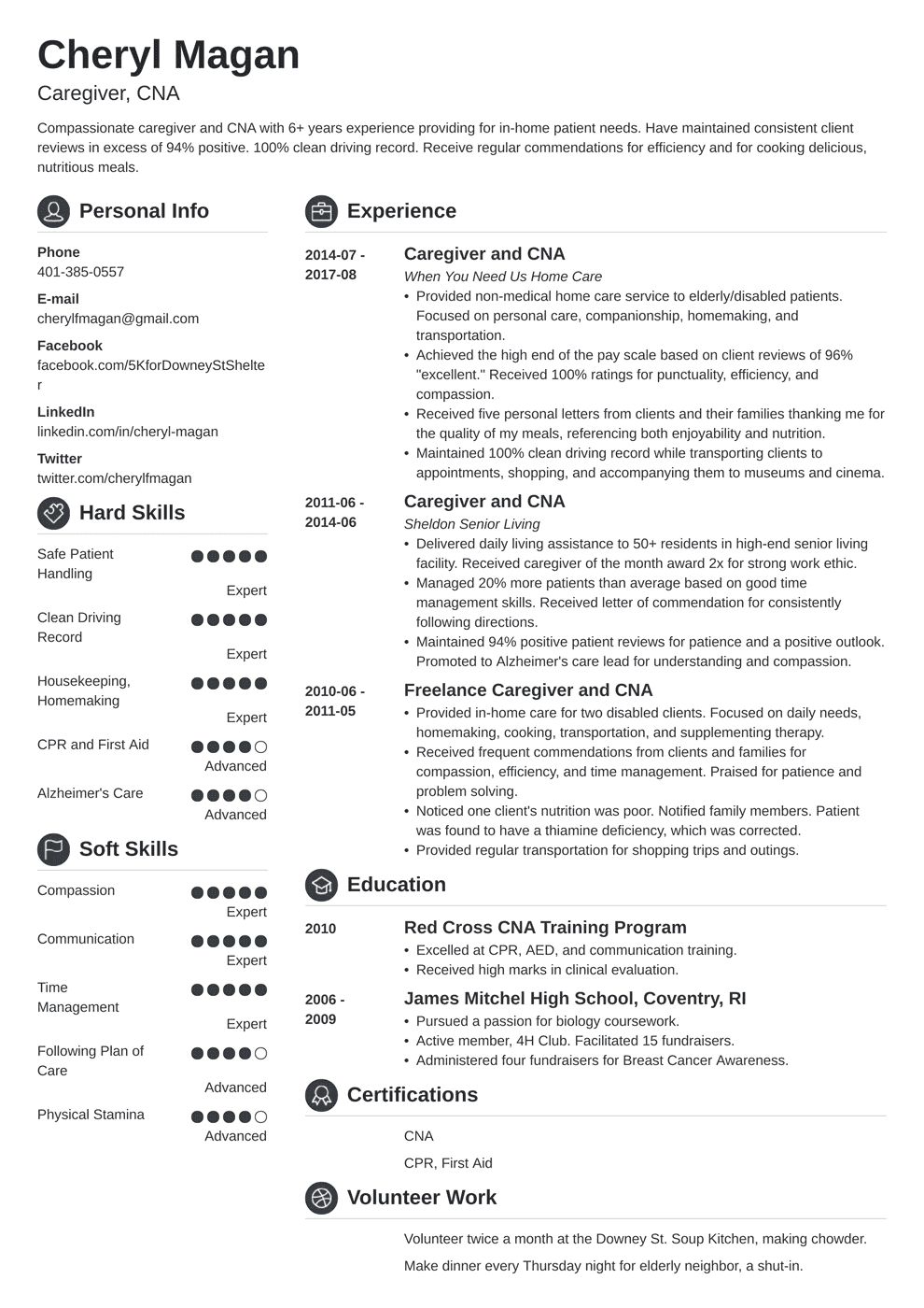 caregiver resume template crisp in 2020 Job resume, Job