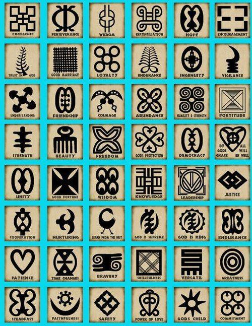 The Adinkra Are Visual Symbols Originally Created By The Ashanti Of