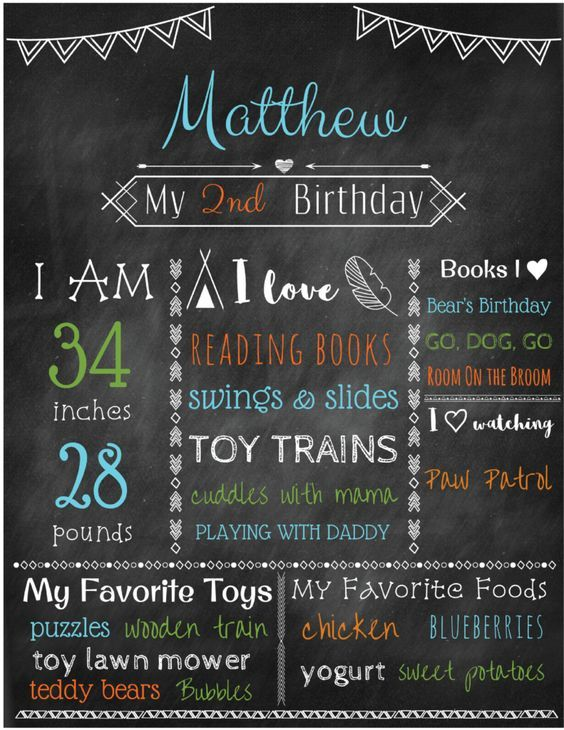 Birthday poster template FREE with Step-by-step Tutorial Birthdays - free white paper templates