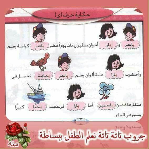 Pin By Marwa Ali On قصص الحروف Arabic Alphabet For Kids Arabic Language Arabic Alphabet Letters