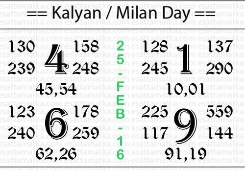Image result for Kalyan Matka   jai ma lakshmi   Today tips, Number