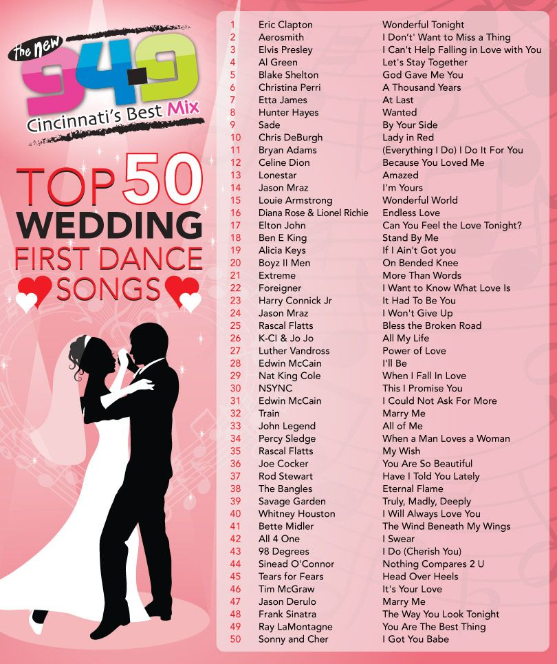 Love Songs For Weddings: The New 94.9 Top 50 Wedding First Dance Songs!
