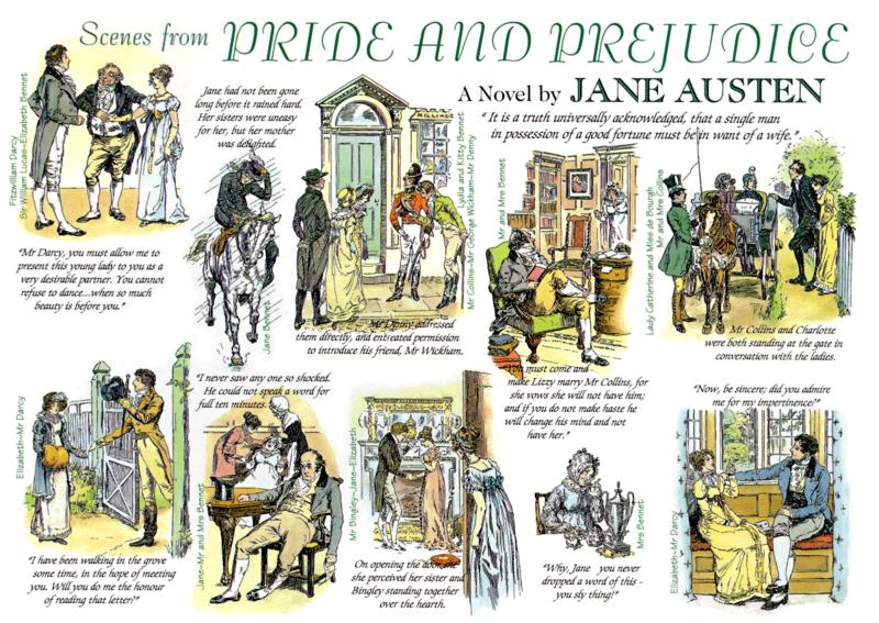 Jane austen essay topics