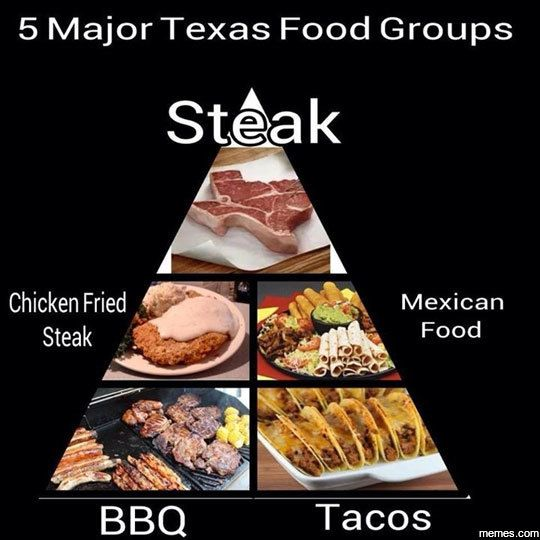 11 Funny Memes You Ll Only Understand If You Re From Texas Texas Food Food Texas Humor