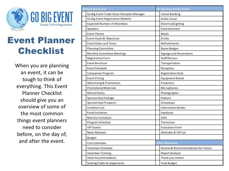 event planning to do list template - before the event on the day of the event go big event