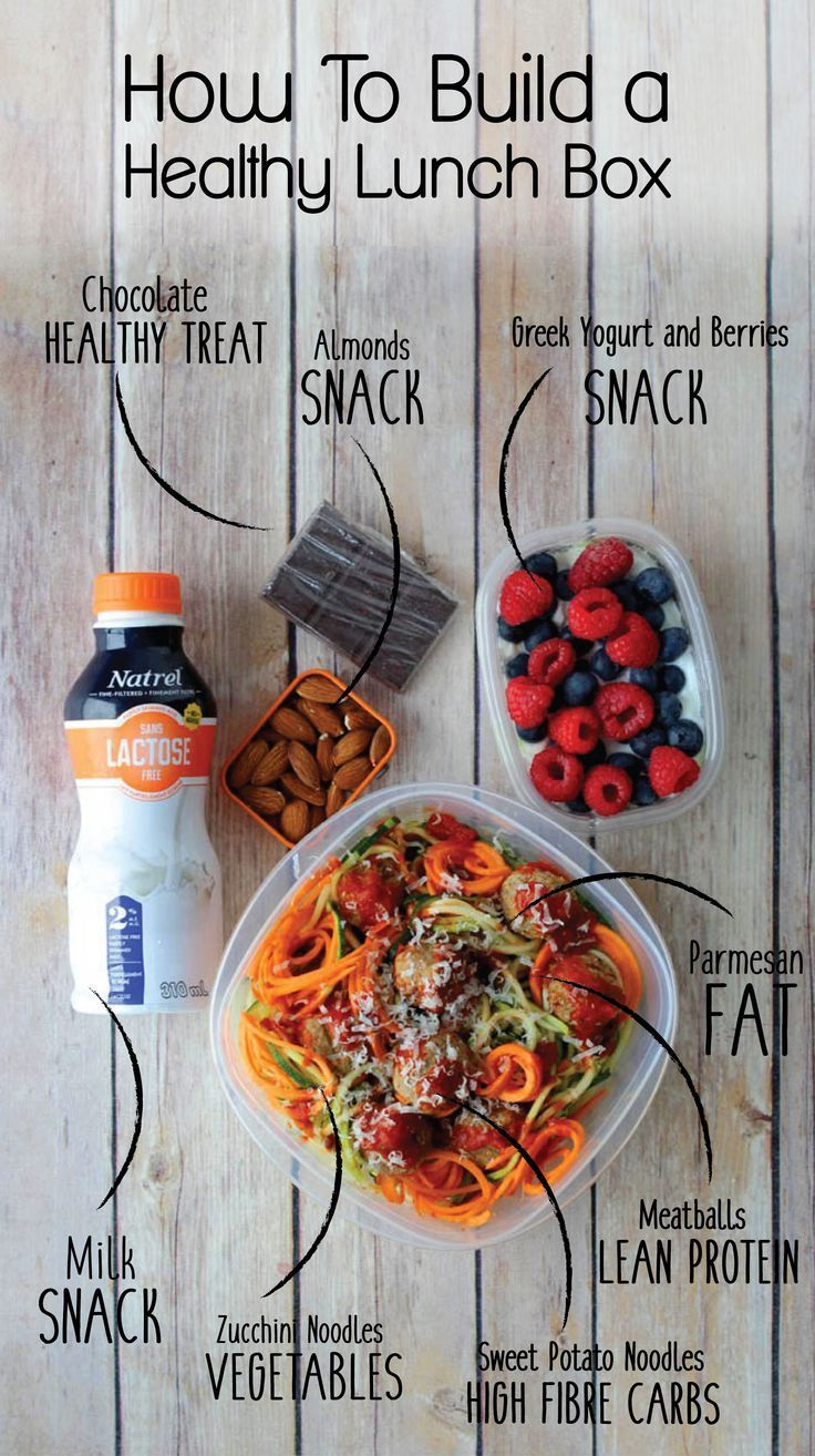 Packing a healthy lunch box is not just for kids or parents of kids. I & Packing a healthy lunch box is not just for kids or parents of ... Aboutintivar.Com