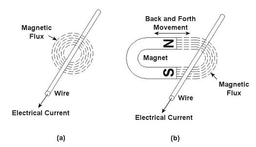 Andremarie Ere Engineering Expert Witness Blog Old Science Rhpinterest: Understanding Electrical Schematics Engineeringexpert At Gmaili.net