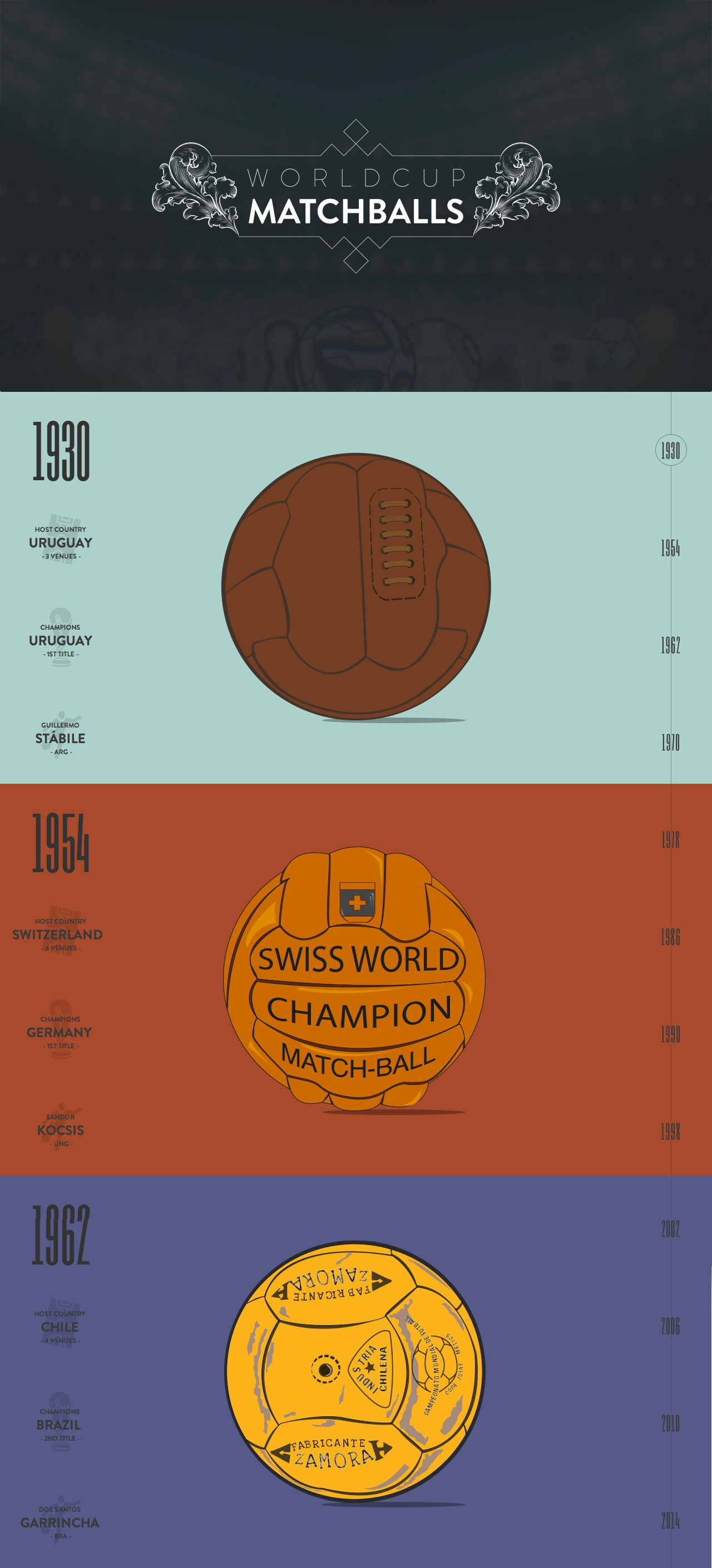 Colorful responsive one pager showcasing the official World Cup ...
