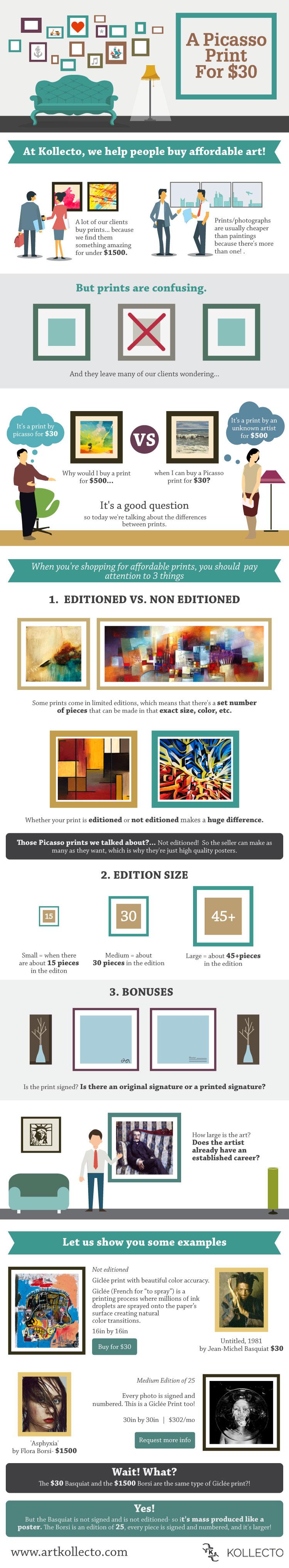 Buying art prints investment soumya dutta e-forex