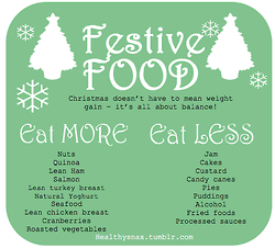 festive food eats (eat more of eat less of)