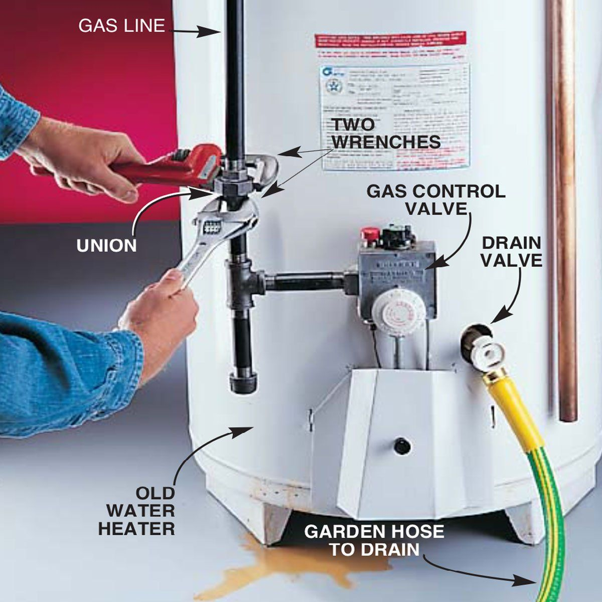 How To Install A Hot Water Heater Family Handyman Water Heater Installation Water Heater Hot Water Heater Repair