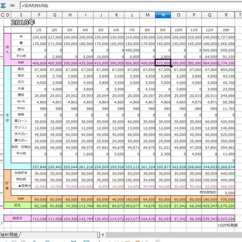 幼馴染用に簡単なexcel家計簿作ってみました 数字は適当です