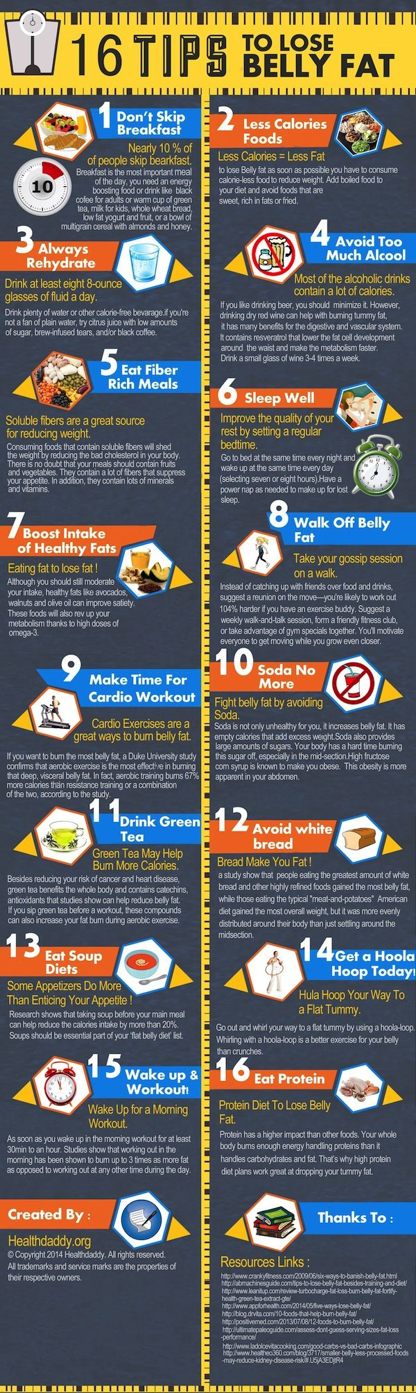 16 Tips to Lose Belly Fat -PositiveMed | Positive Vibrations in Health