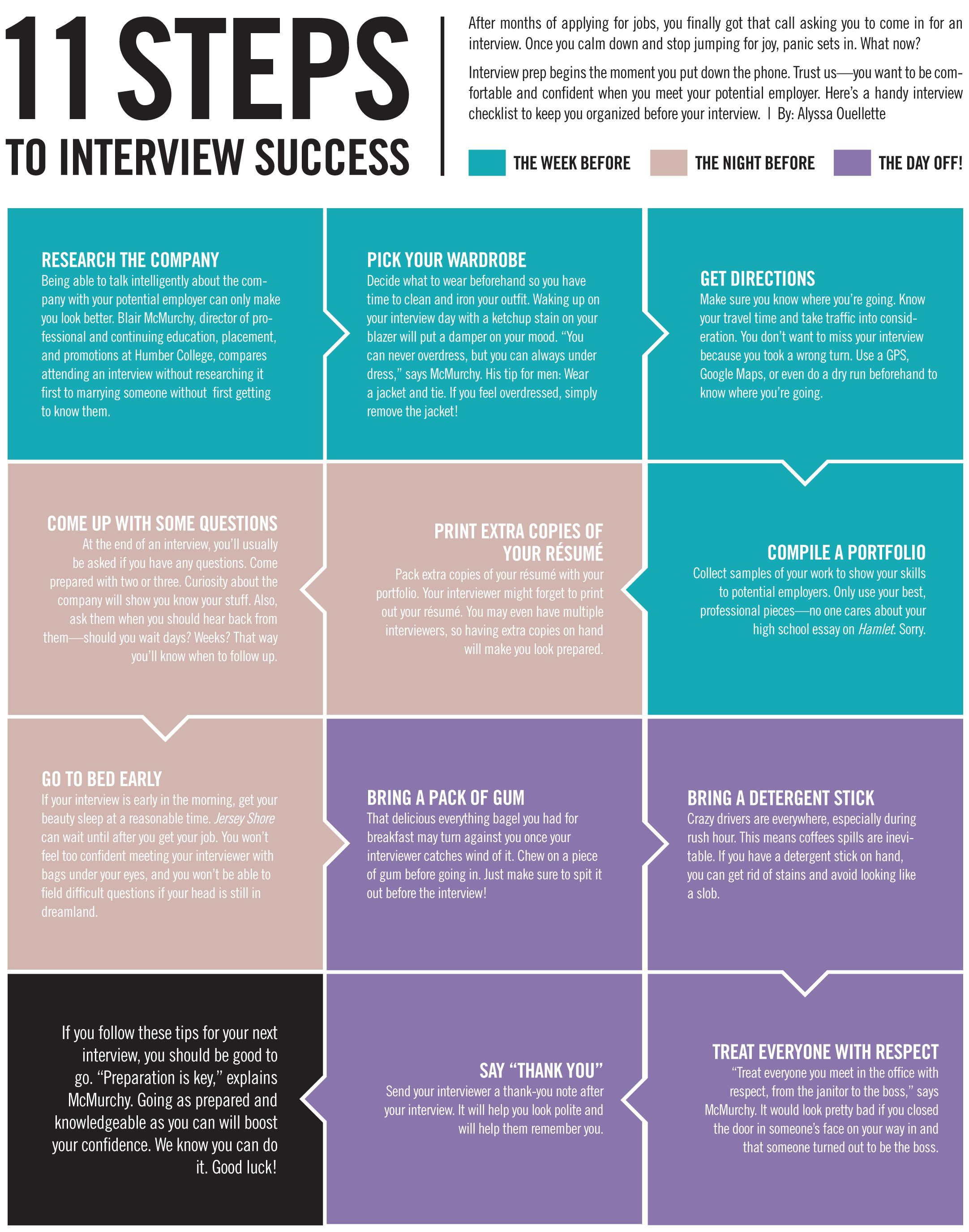heres a handy chart to keep you organized - How Long After An Interview Should You Hear Back Or Follow Up With A Call