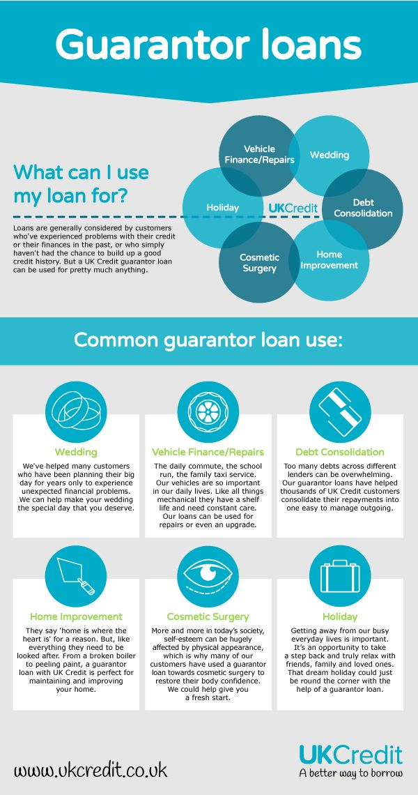 What Can You Use A Uk Credit Guarantor Loan For Home Improvements