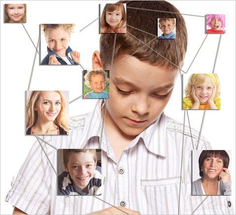 Social Media Inside, Outside Of The Classroom Social