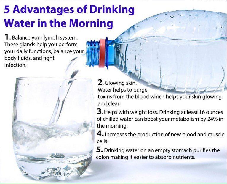 """Mindfulness Wellness on Twitter: """"Water - 5 Advantages of drinking water in the morning #water #health #nutrition #wellness   #HealthyLiving https://t.co/EEroJLAPiw"""""""