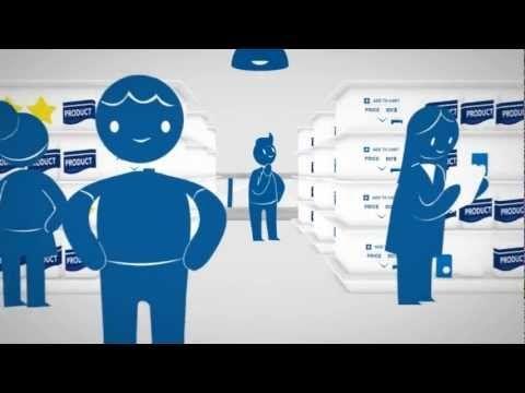 E-COMMERCE: 7 Estrategias para Aumentar Ventas Usando Redes Sociales