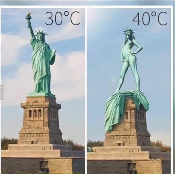 ° Celsius explained for muricans Album on Imgur Best