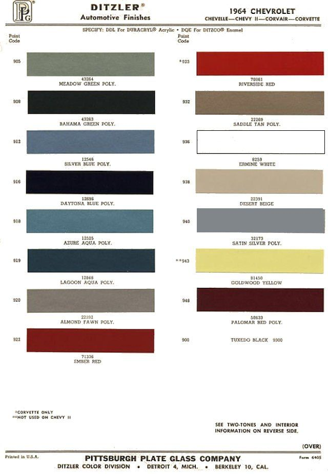 Mustang How To Decoding Swatches More Mustang Car Paint